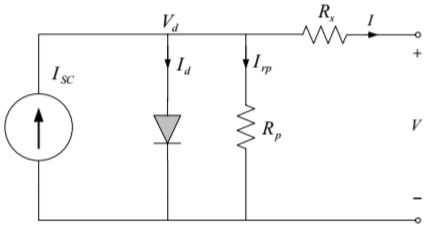 Şekil 6. PV Hücrenin Elektrik Devresi